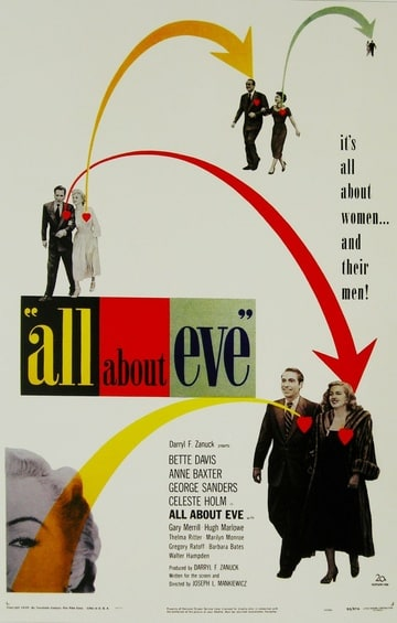 an analysis of the movie all about eve